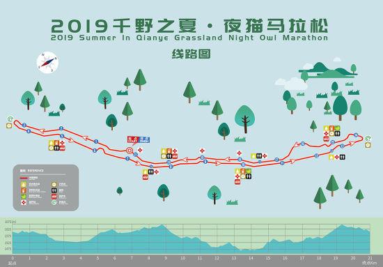 图为石柱夜猫马拉松线路图。主办方供图