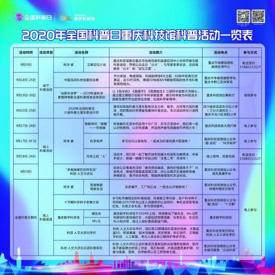 图为活动一览表。重庆科技馆供图