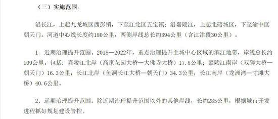 """图片来源于《重庆市主城区""""两江四岸""""治理提升实施方案》"""