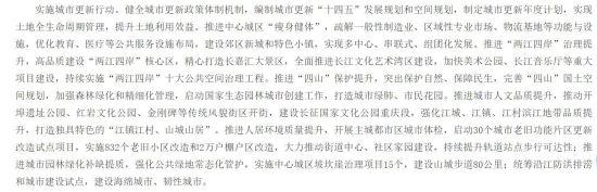 图片来源于《重庆市人民政府工作报告(2021年)》