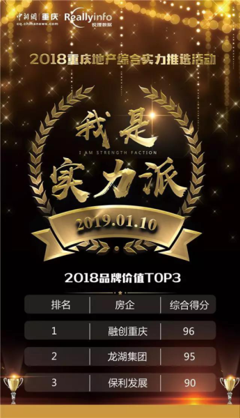 """""""我是实力派 2018重庆地产综合实力推选活动""""榜单隆重揭晓"""