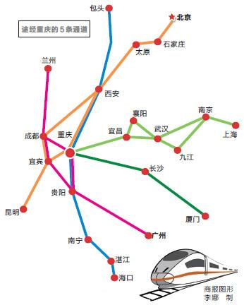 连云港~徐州~郑州~西安~兰州~西宁~乌鲁木齐